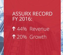 AssurX QMS announces fiscal year 2016 results.