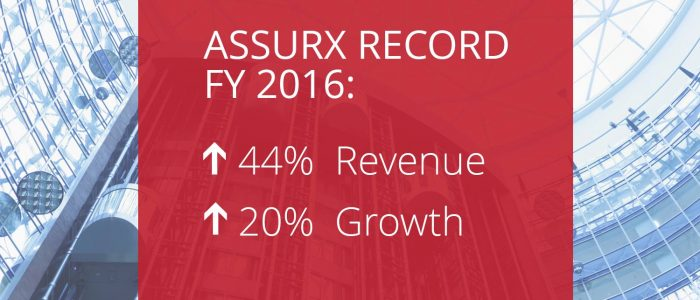 44% Increase in 2016 Revenue Achieved By Quality (QMS) + Compliance Management System Provider AssurX